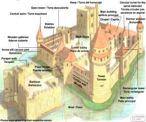 Układanka Części średniowiecznego zamku
