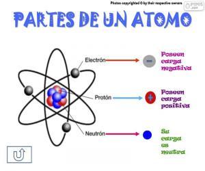 Układanka Części atomu