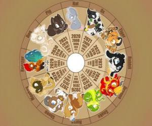 Układanka Koła ze znakami z dwunastu zwierząt chińskiego zodiaku, Horoskop chiński