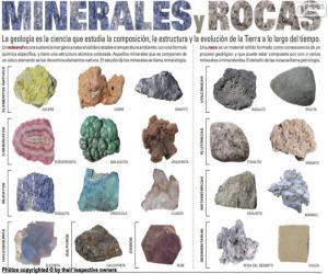Układanka Minerały i skały