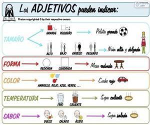 Układanka Przymiotniki (hiszpański)