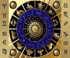 Dwanaście znaków zodiaku, Koło Zodiaku