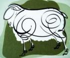 Kozy, znak Kozła, rok Kozła w chińskiej astrologii. Ósmy znak chińskiego kalendarza