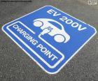 Ładowania samochodów elektrycznych
