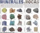 Minerały i skały