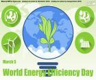Światowy Dzień Efektywności Energetycznej
