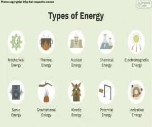 Układanka Rodzaje energii