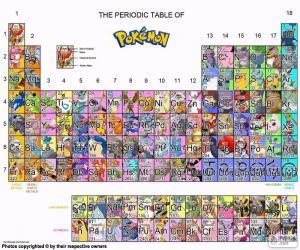 Układanka Układ okresowy Pokémon
