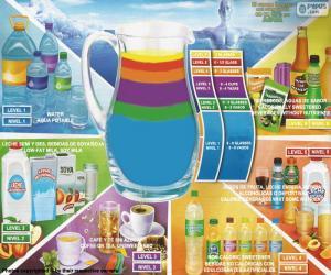 Układanka Zdrowe napoje wytyczne